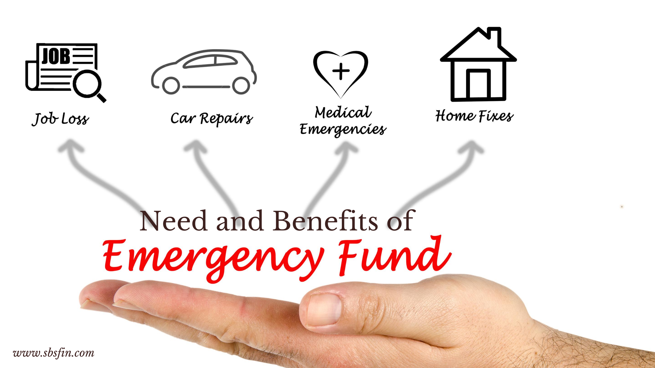 Need and Benefits of Emergency Fund